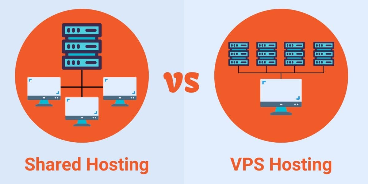 VPS and Shared Hosting